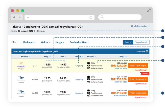 Cara Pesan Dan Booking Tiket Pesawat Online Tiket Com